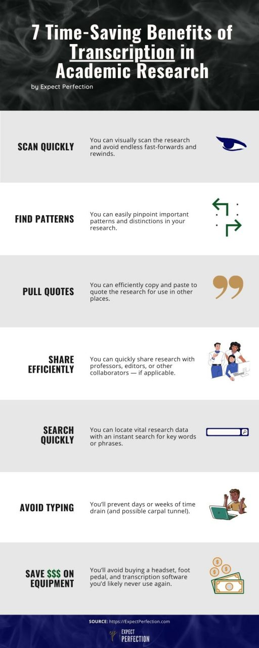 Benefits-Of-Transcription-In-Academic-Research-infographic